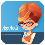 The Top Publishers of 2014 from App Annie